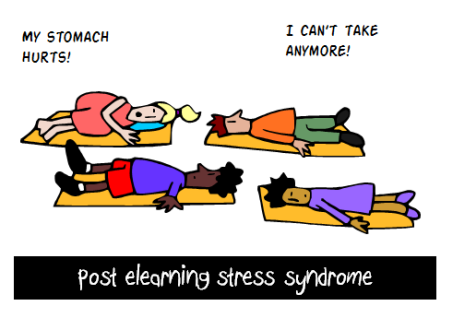 Articulate Rapid E-Learning Blog - post elearning stress sydrome