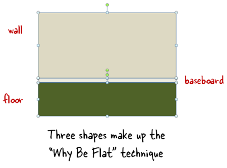 Articulate Rapid E-Learning Blog - the floor wall baseboard technique for elearning