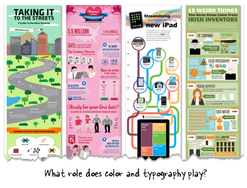 The Rapid E-Learning Blog - bold colors and fonts used in infographic design