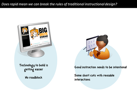 The Rapid Elearning Blog - the role of instructional design in elearning