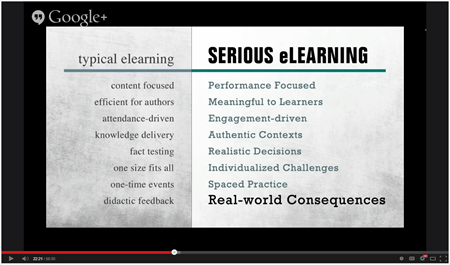 Articulate Rapid E-Learning Blog - the serious elearning manifesto