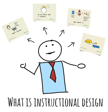 Instructional Design Challenges for Todays Course Designer
