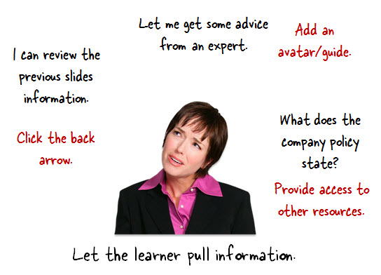 The Rapid E-Learning Blog - get the learner to pull information for interactive elearning