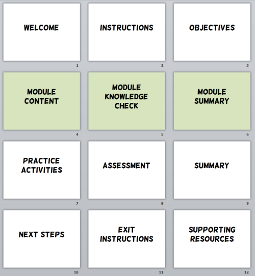 Articulate Rapid E-learning Blog - example of a good starter template for elearning and online training