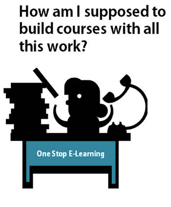 Articulate Rapid E-Learning Blog - how to build effective elearning and not boring courses
