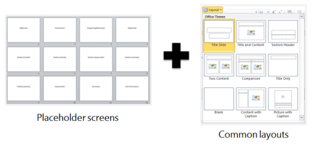 Articulate Rapid E-Learning Blog - combine starter templates with pre-built layouts for simple elearning design