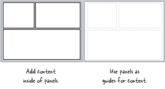 The Rapid E-Learning Blog - create two types of layouts