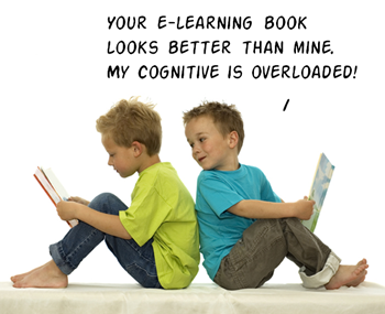 Articulate Rapid E-Learning Blog - summer reading for online training book