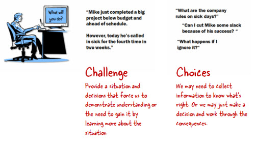 Articulate Rapid E-Learning Blog - challenge the learner to make some decisions and then give some viable choices that produce consequences for interactive elearning
