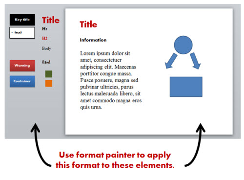 Articulate Rapid E-Learning Blog - top PowerPoint tips use format painter