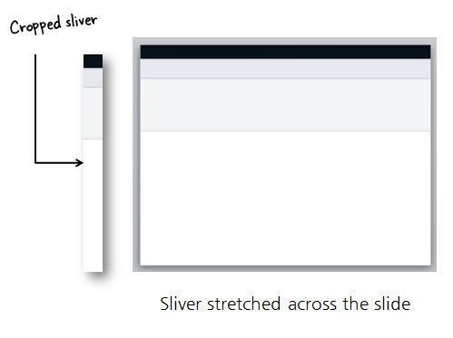 Articulate Rapid E-Learning Blog - example of the sliver and the PowerPoint elearning template