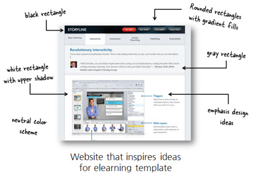 Articulate Rapid E-Learning Blog - find inspiration for elearning template in web site design