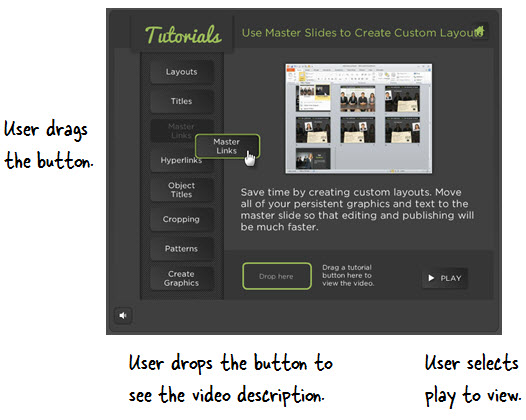 Articulate Rapid E-Learning Blog - example of an interactive elearning course and tutorial