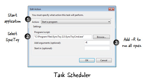 Articulate Rapid E-Learning Blog - how to set up task schedule to run SyncToy