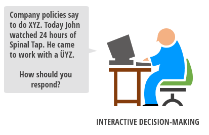 Articulate Rapid E-Learning Blog - make decisions for interactive elearning