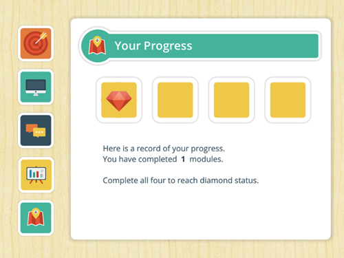 here s a free e learning template made with free icons the rapid e