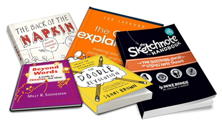 Articulate Rapid E-Learning Blog - essential guide to visual thinking book recommendations
