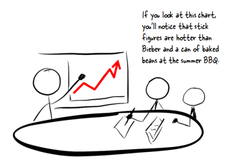 Articulate Rapid E-Learning Blog - free hand-drawn graphics