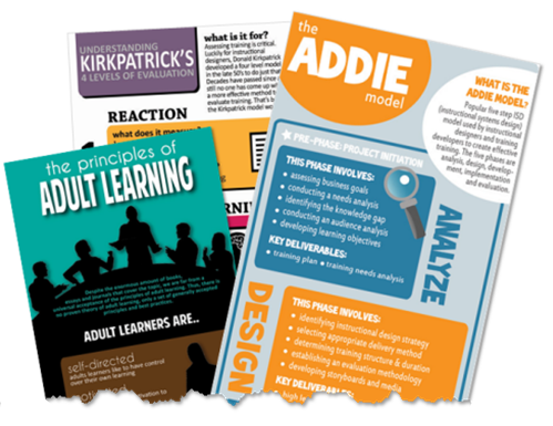 The Rapid E-Learning Blog - good examples of elearning aand training infographic