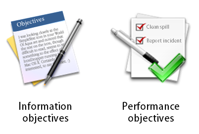 Articulate Rapid E-Learning Blog - course objectives come from understanding the type of course