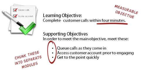 Articulate Rapid E-Learning Blog - create measureable learning objectives and chunk them into smaller modules