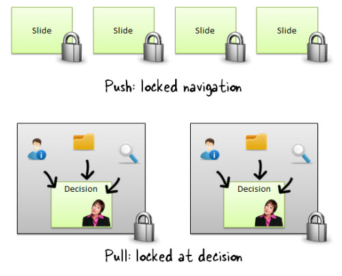 The Rapid E-Learning Blog - get rid of locked navigation