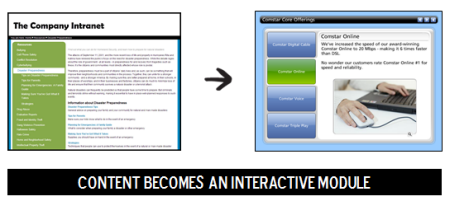 Articulate Rapid E-Learning Blog - convert online training content to an interactive elearning module