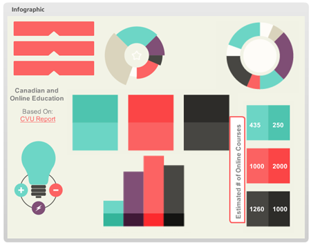 Articulate Rapid E-Learning Blog - elearning infographic