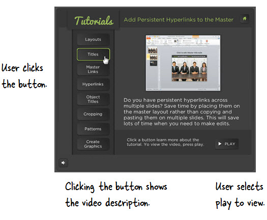 Articulate Rapid E-Learning Blog - example of an interactive elearning course and tutoria