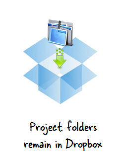 Articulate Rapid E-Learning Blog - sync your folders so they're added to your Dropbox folder