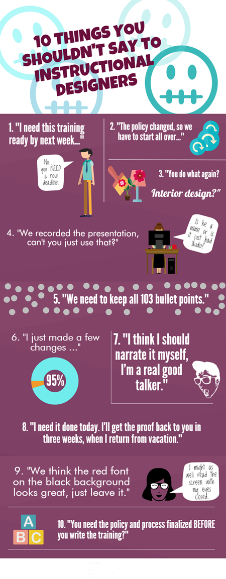 Articulate Rapid E-Learning Blog - elearning challenge infographic instructional design