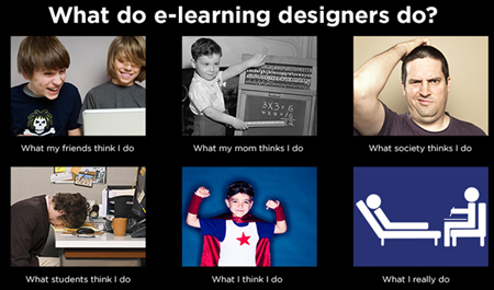 Articulate Rapid E-Learning Blog - elearning challenge what instructional designers do