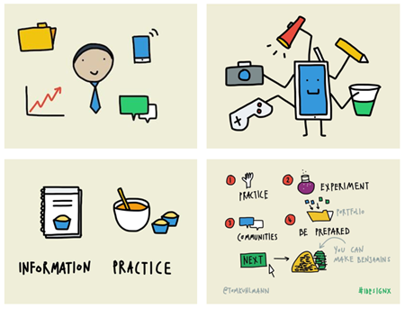 Articulate Rapid E-Learning Blog - practice visual thinking skills for e-learning ideas
