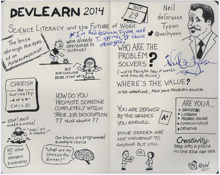 Articulate Rapid E-Learning Blog - practice visual thinking skills for e-learning sketch