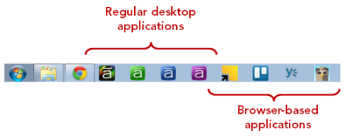 Articulate Rapid E-Learning Blog - toolbar with google chrome applications